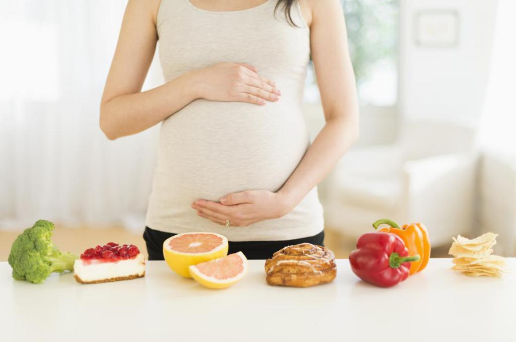 Питание Диета Беременной. Правильное питание при беременности
