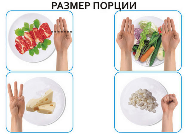 Размер порции